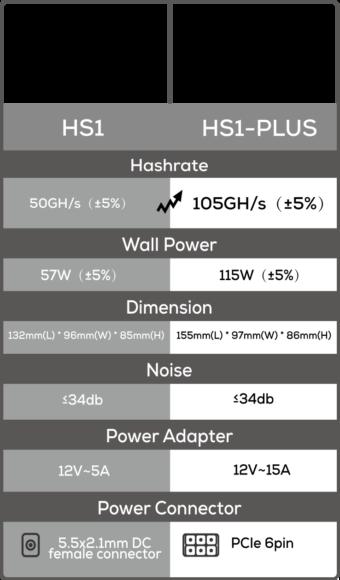 hs_compare_en